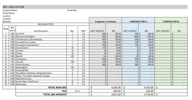Bid tabulation template